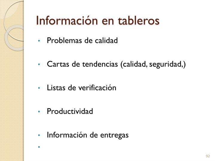 Información en tableros