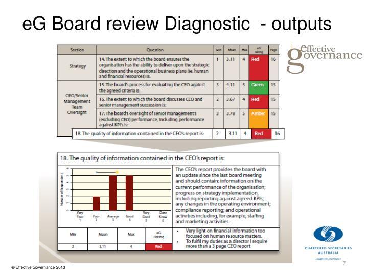 eG Board review Diagnostic