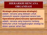 hierarkhi rencana organisasi