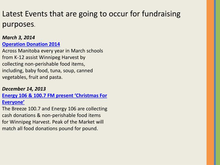 Latest Events that are going to occur for fundraising purposes