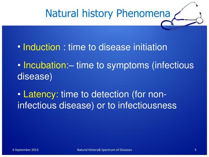 Natural history Phenomena