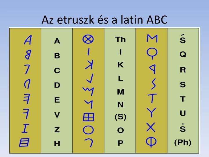 """Képtalálat a következőre: """"etruszk abc"""""""