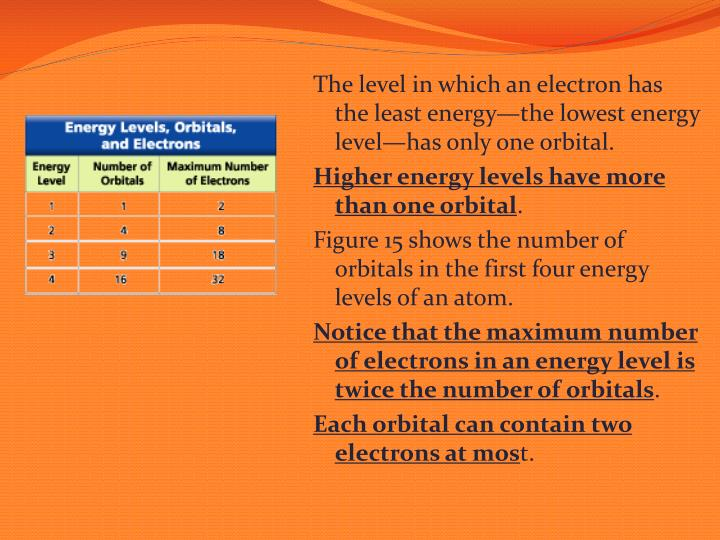 The level in which an electron has the least energy—the lowest energy level—has only one orbital.