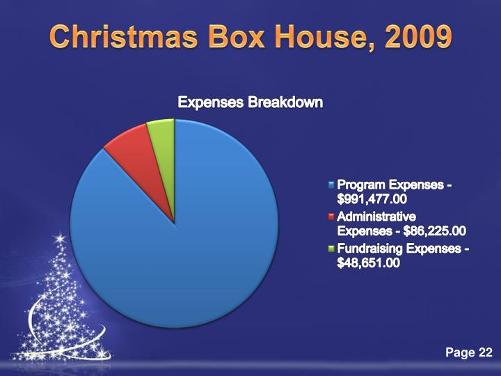 Christmas Box House, 2009