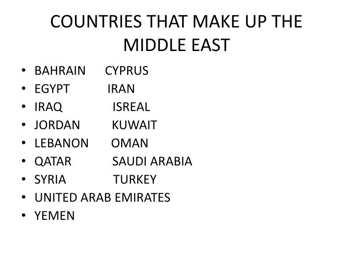Countries that make up the middle east