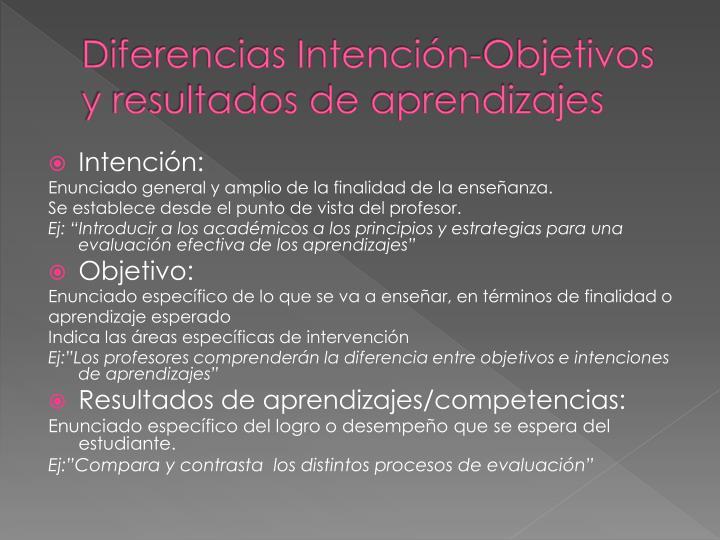 Diferencias Intención-Objetivos y resultados de aprendizajes