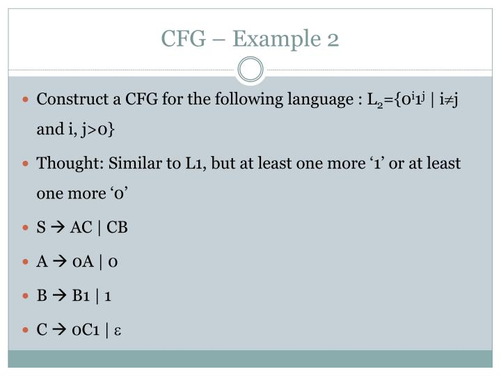 CFG – Example 2