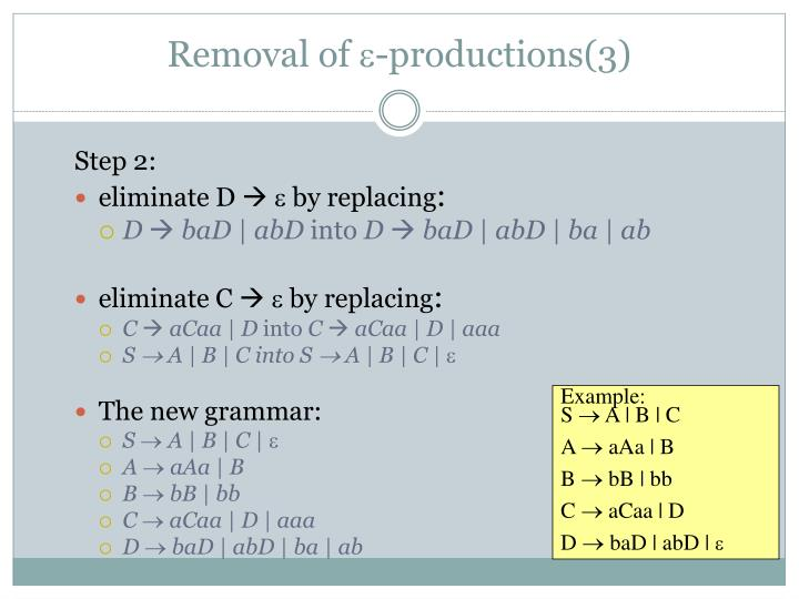 Removal of
