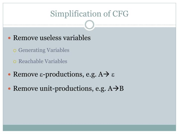 Simplification of CFG