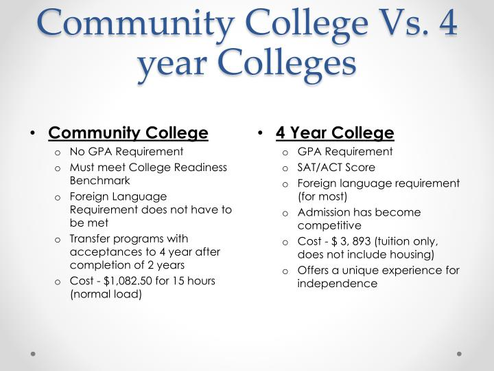 Community College Vs. 4 year Colleges