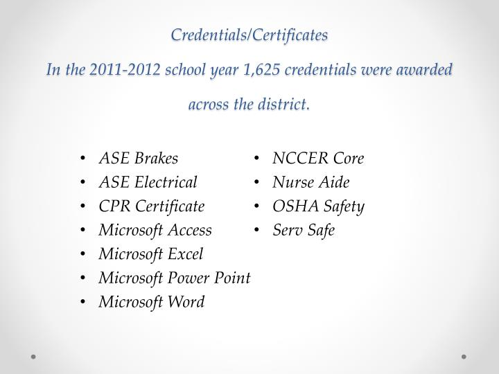 Credentials/Certificates