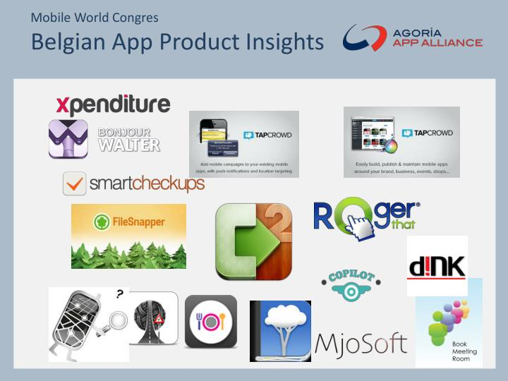 Mobile world congres belgian app product insights