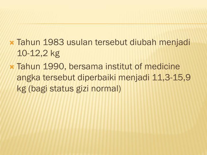 Tahun 1983 usulan tersebut diubah menjadi 10-12,2 kg