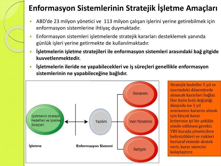 Enformasyon Sistemlerinin Stratejik İşletme Amaçları