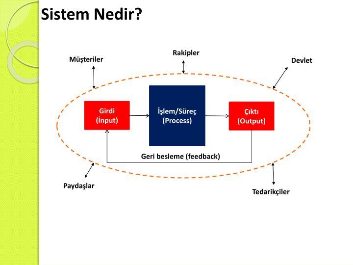 Sistem Nedir?