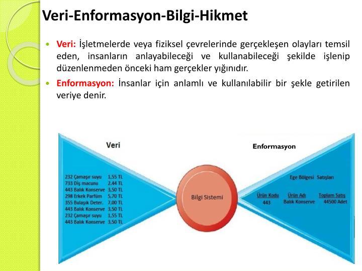 Veri-Enformasyon-Bilgi-Hikmet