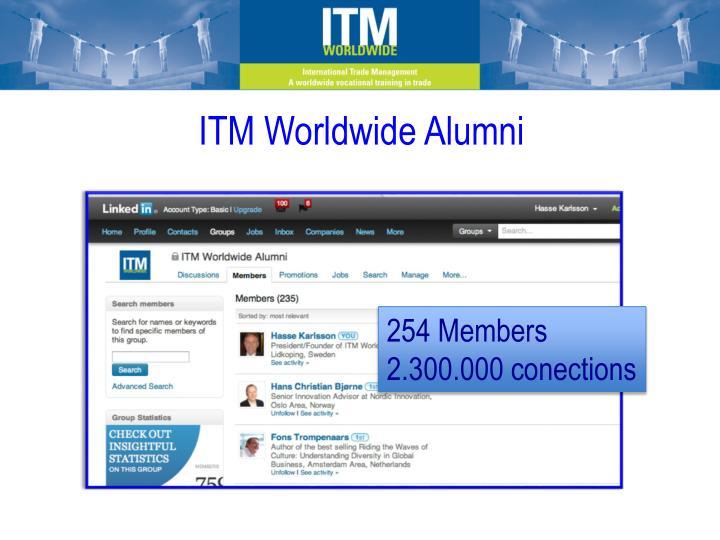 ITM Worldwide