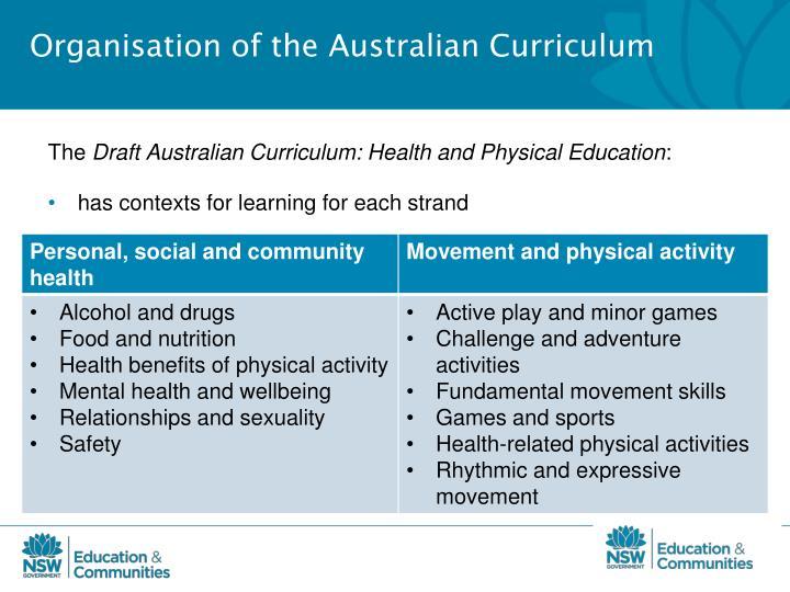 Organisation of the Australian Curriculum