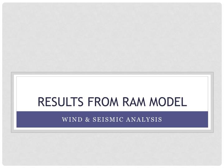 Results from RAM Model