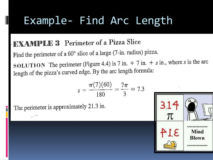 Example- Find Arc Length