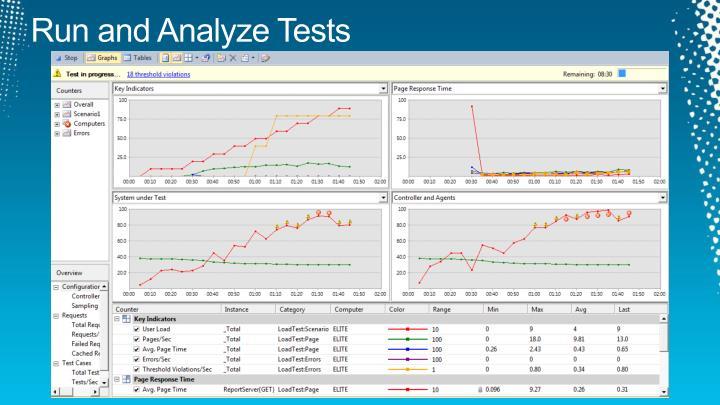 Run and Analyze Tests