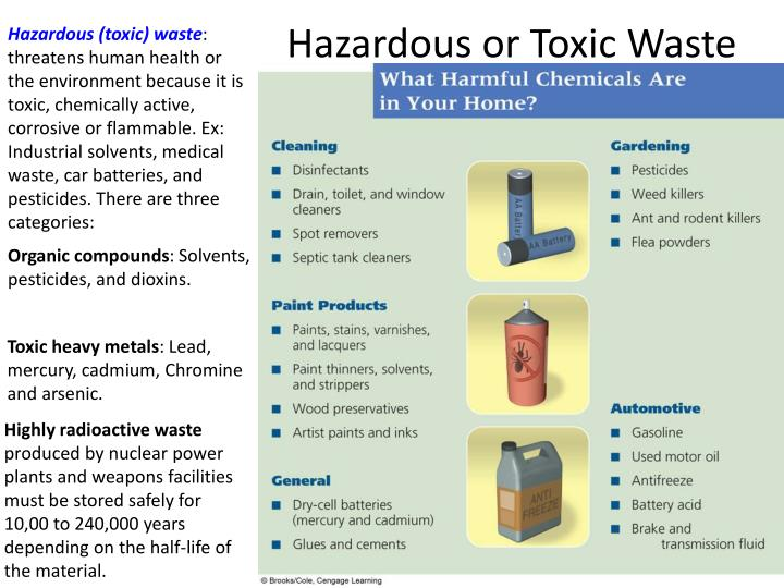 toxic waste essay Hanford nuclear waste cleanup plant may be too the most toxic and voluminous nuclear waste in the us—208 million liters —sits in decaying underground.