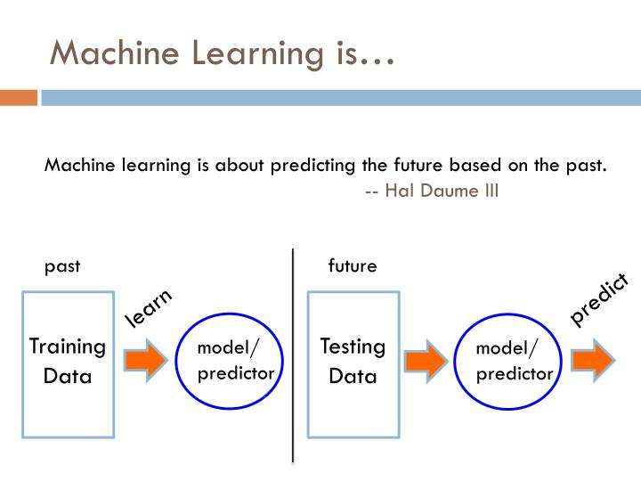 Machine Learning is…