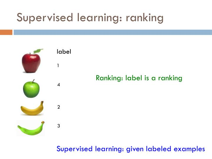 Supervised learning: ranking
