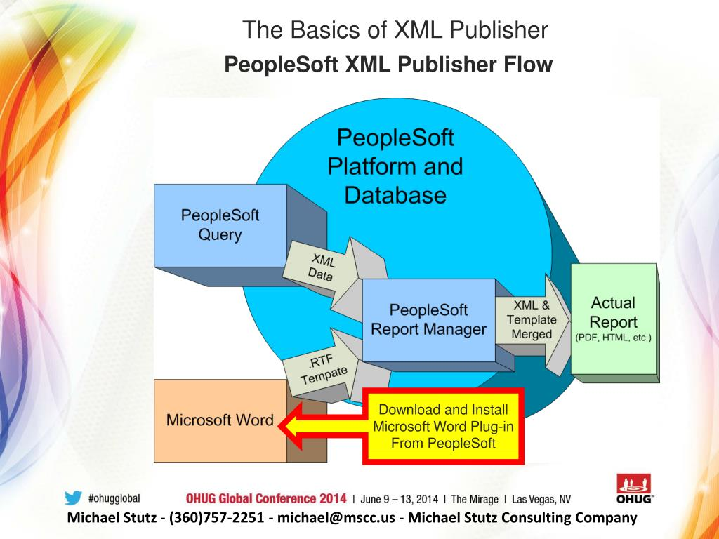 PPT - 2 for 1 PeopleSoft Connected Query and XML Publisher