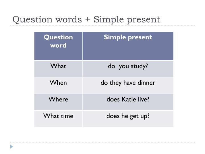 Question words + Simple present