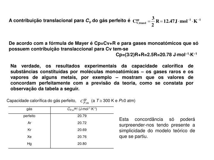 Capacidade calorífica do gás perfeito,