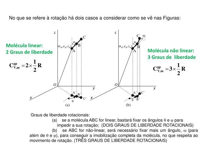 No que se refere à rotação há dois casos a considerar como se vê nas Figuras: