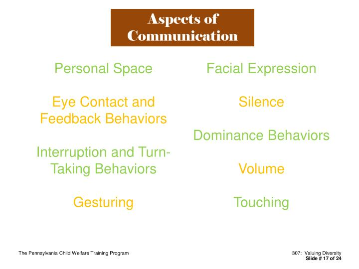 Aspects of Communication