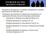 overview of the reading strand