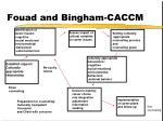 fouad and bingham caccm