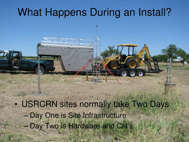 What Happens During an Install?