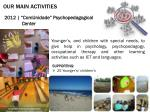 our main activities4