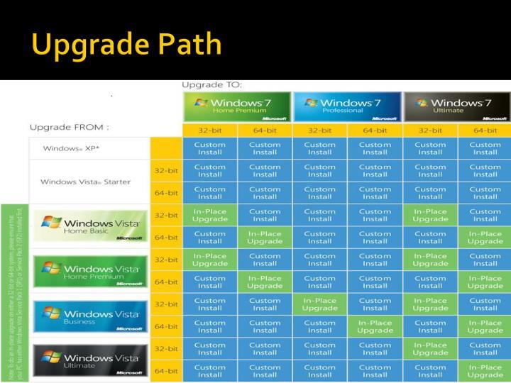Upgrade Path