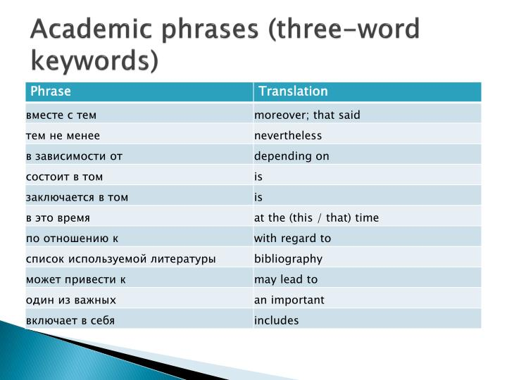 Academic phrases (three-word keywords)