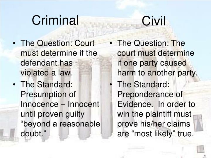 The Question: Court must determine if the defendant has violated a law.