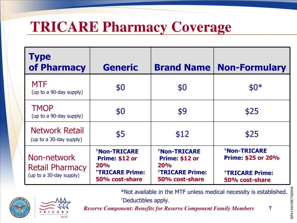 PPT - TRICARE Your Military Health Plan PowerPoint Presentation - ID