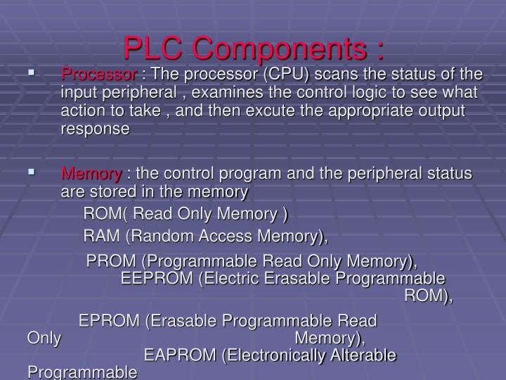 PLC Components :