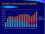 growth of non automotive markets1