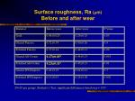 surface roughness ra m m before and after wear