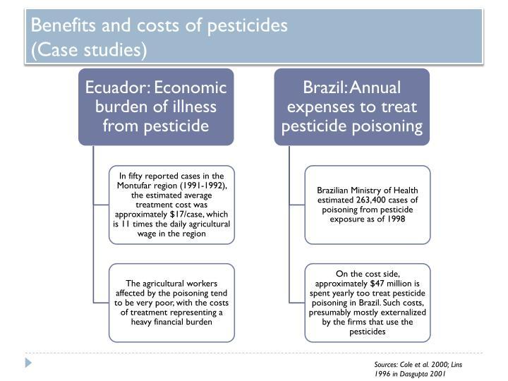 DDT Case Study.pdf - Google Docs
