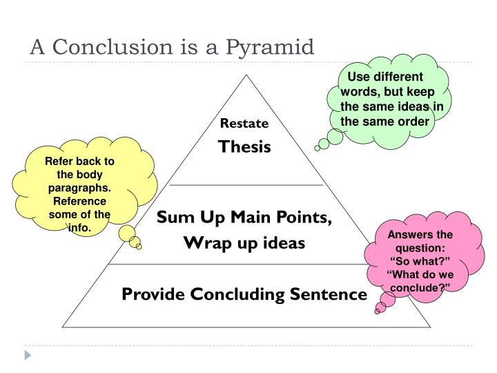 ppt - the components of an essay powerpoint presentation
