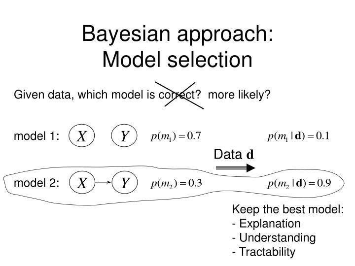 Bayesian approach: