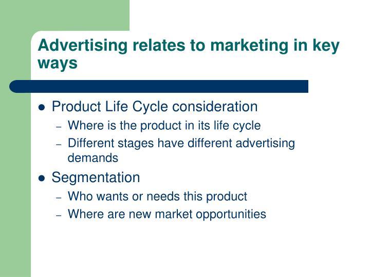 Advertising relates to marketing in key ways