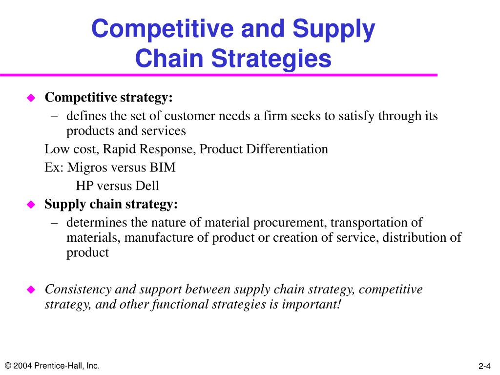 PPT - Chapter 2 Supply Chain Performance: Achieving Strategic Fit