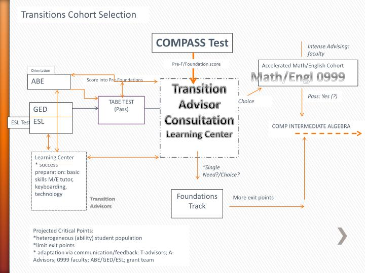 Transitions Cohort Selection